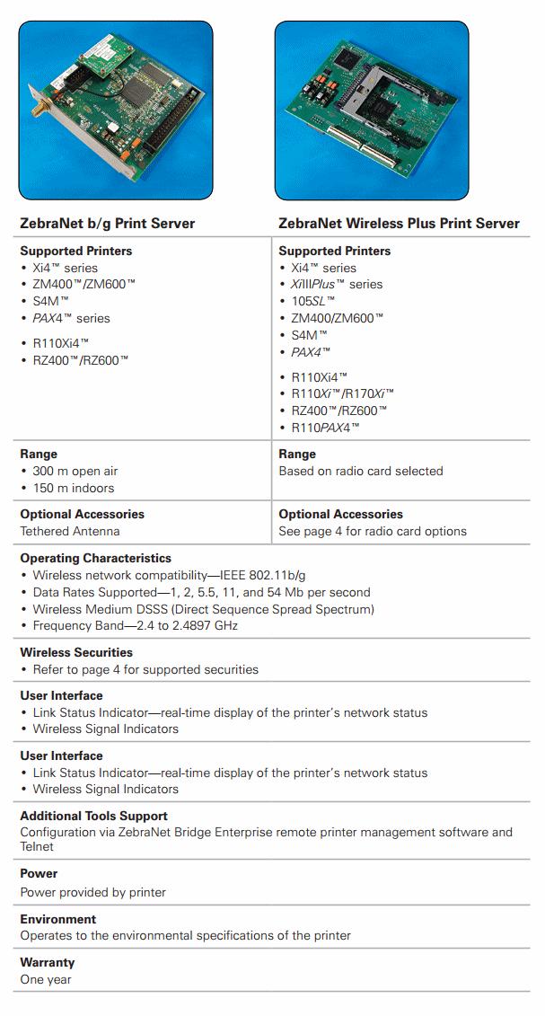 ZebraNet b/g Print Server/ZebraNetWireless Plus Print Server