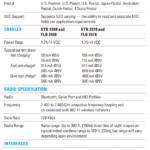 DS3500-ER Series Rugged Handheld Barcode Scanner